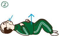 複式呼吸法2